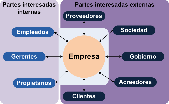 software de gestion empresarial erp